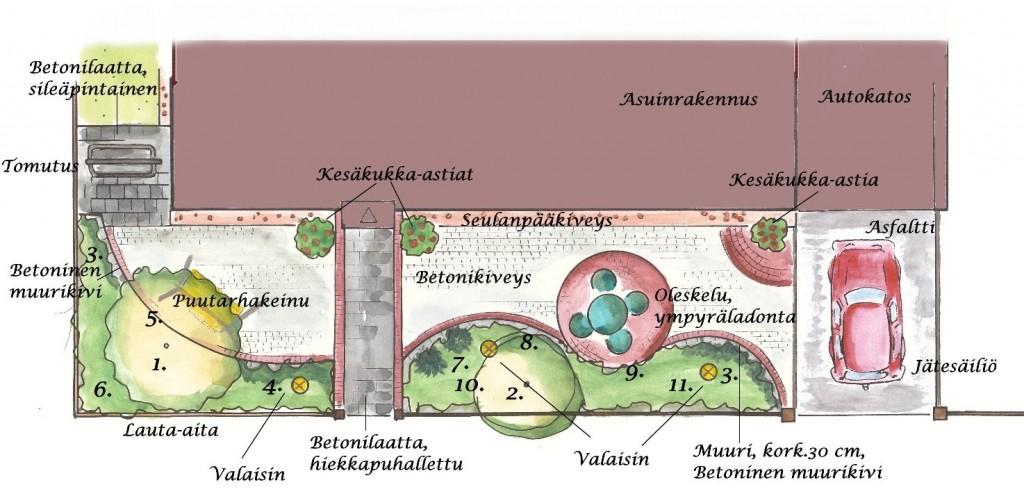 Pihasuun - etupiha- SA
