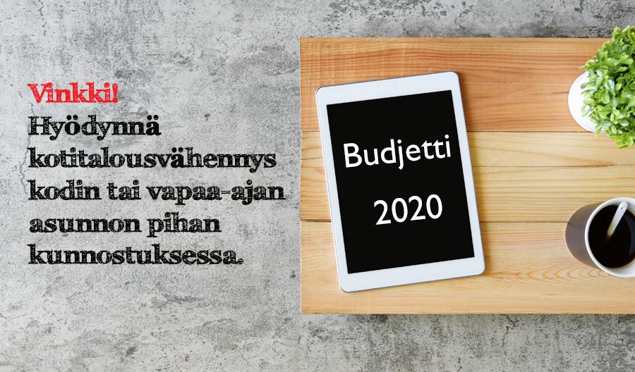 Realistinen budjetti